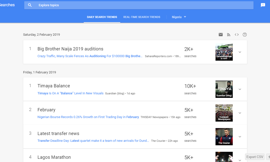 See What is on Google Trends in Nigeria for February, Election is not on the List
