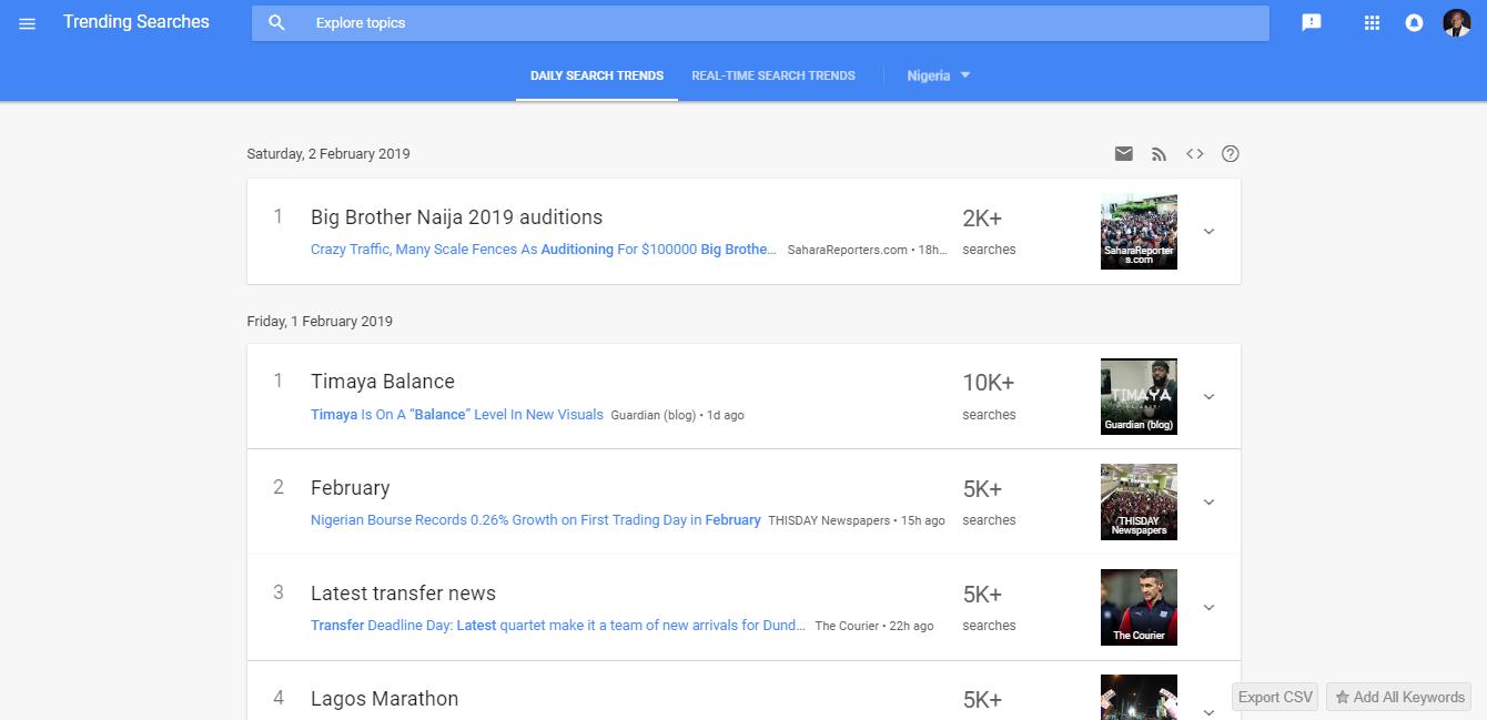 Google Trends in Nigeria Febuary